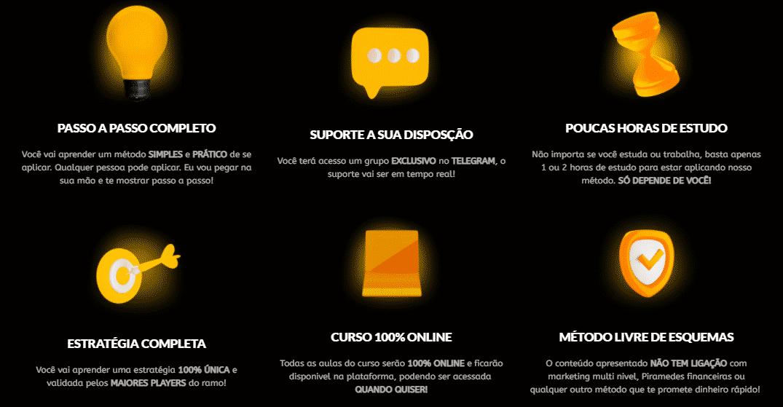 metodo imperio digital eduzz